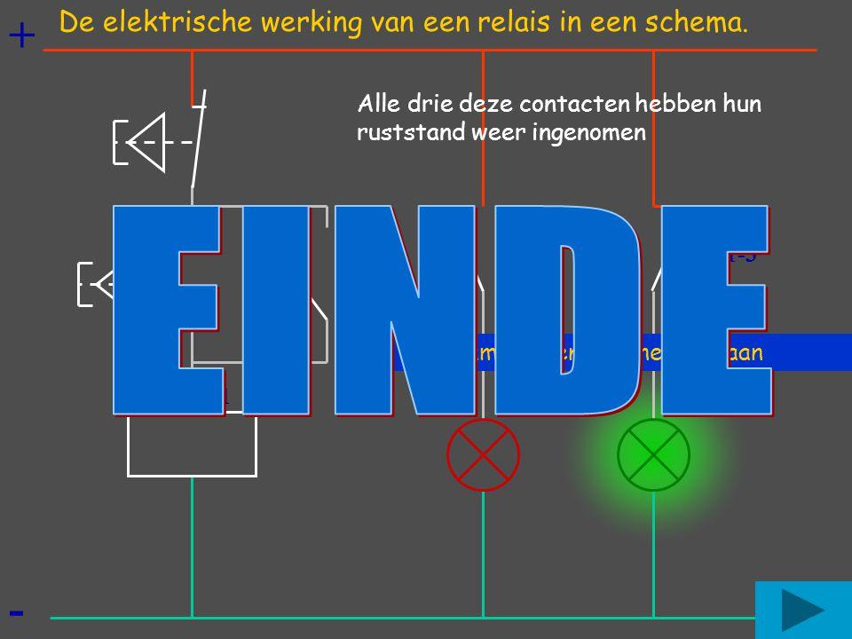 + - EINDE De elektrische werking van een relais in een schema.