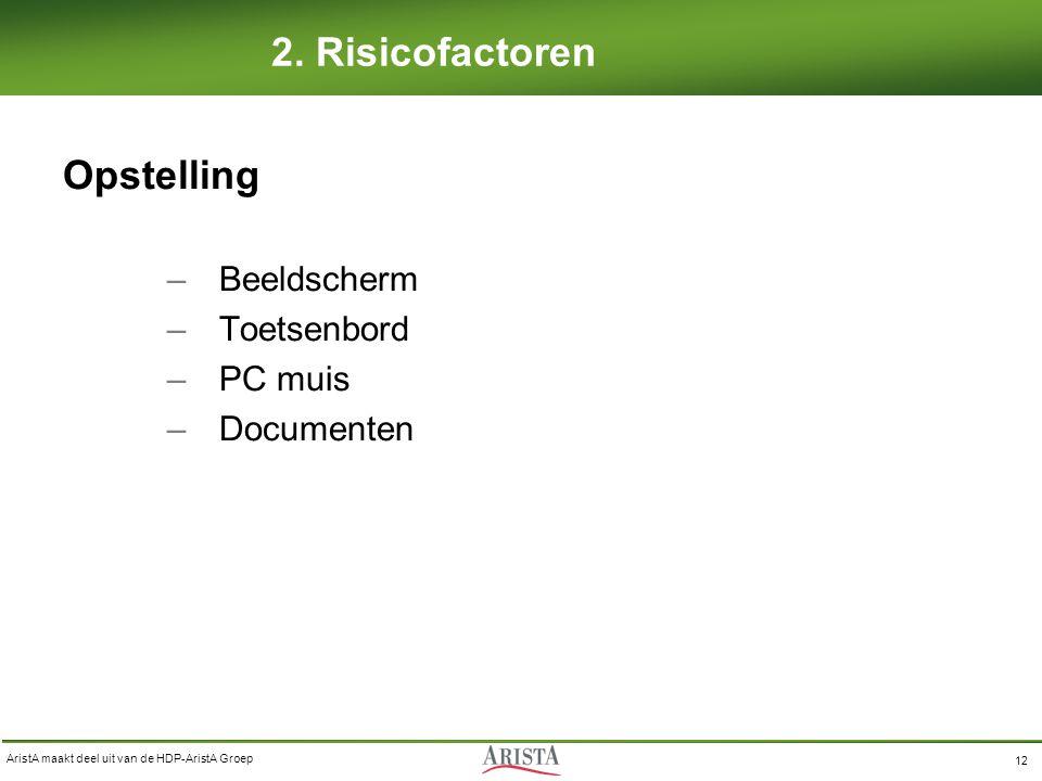 2. Risicofactoren Opstelling Beeldscherm Toetsenbord PC muis