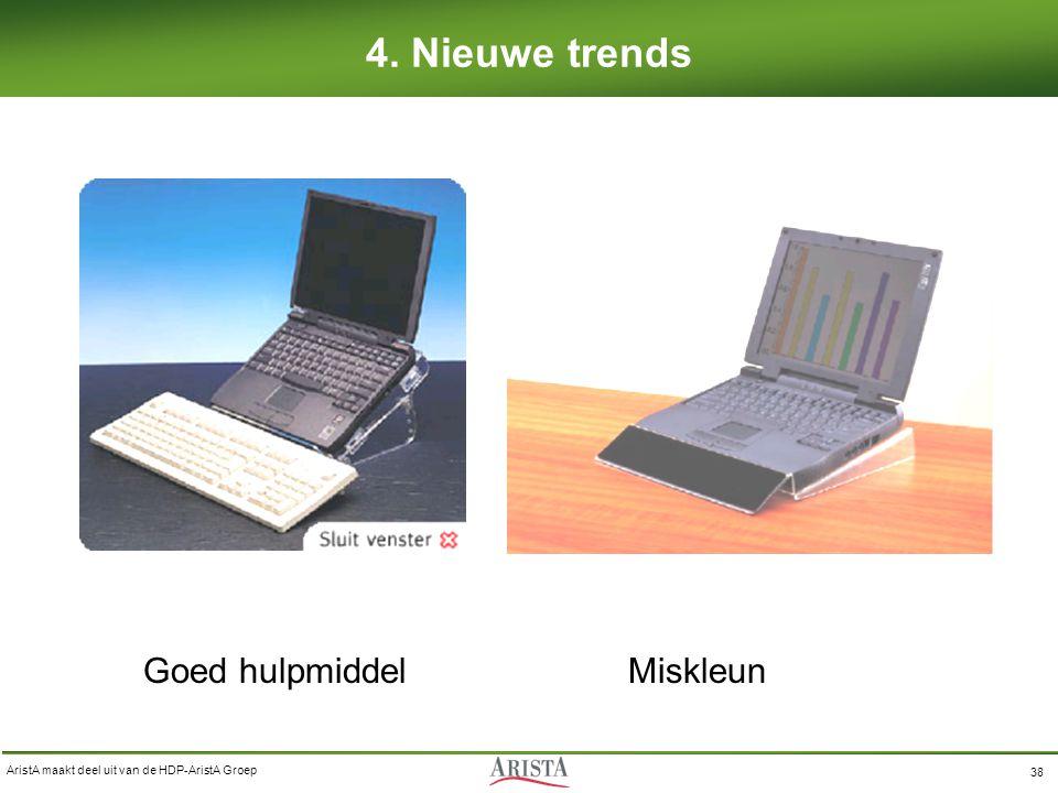 4. Nieuwe trends Goed hulpmiddel Miskleun