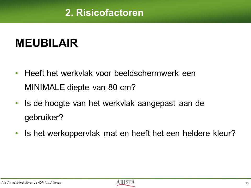 MEUBILAIR 2. Risicofactoren
