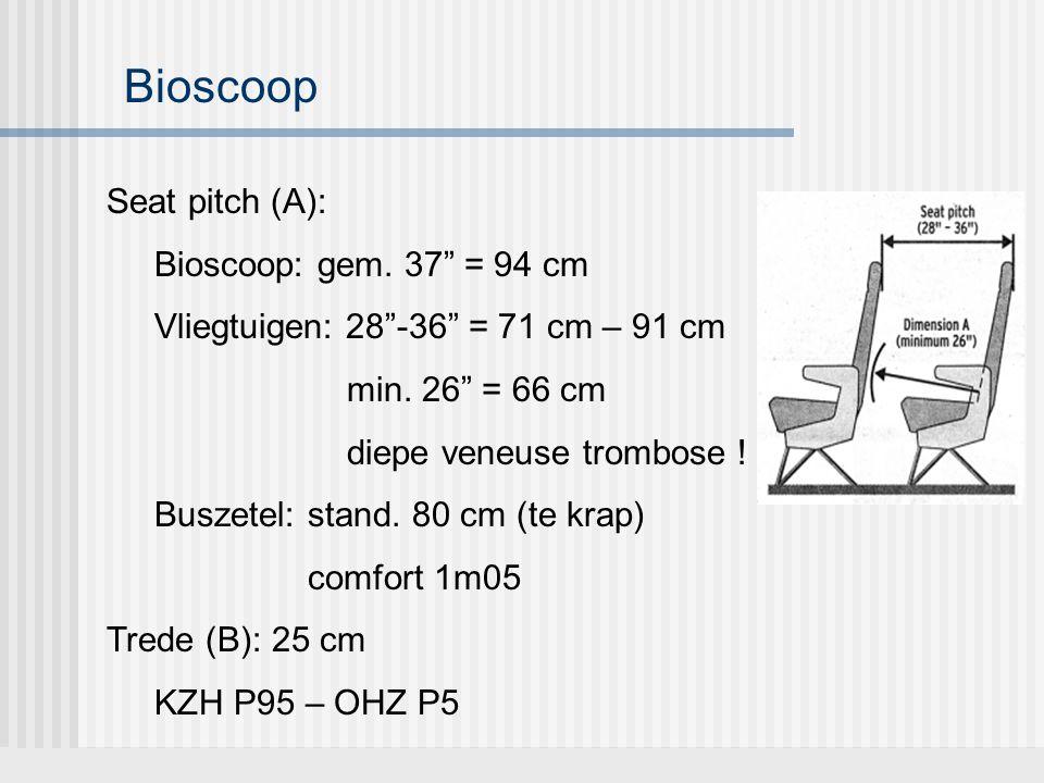 Bioscoop Seat pitch (A): Bioscoop: gem. 37 = 94 cm