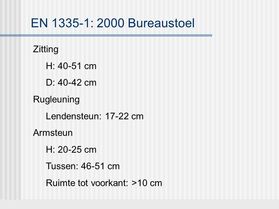 EN 1335-1: 2000 Bureaustoel Zitting H: 40-51 cm D: 40-42 cm Rugleuning