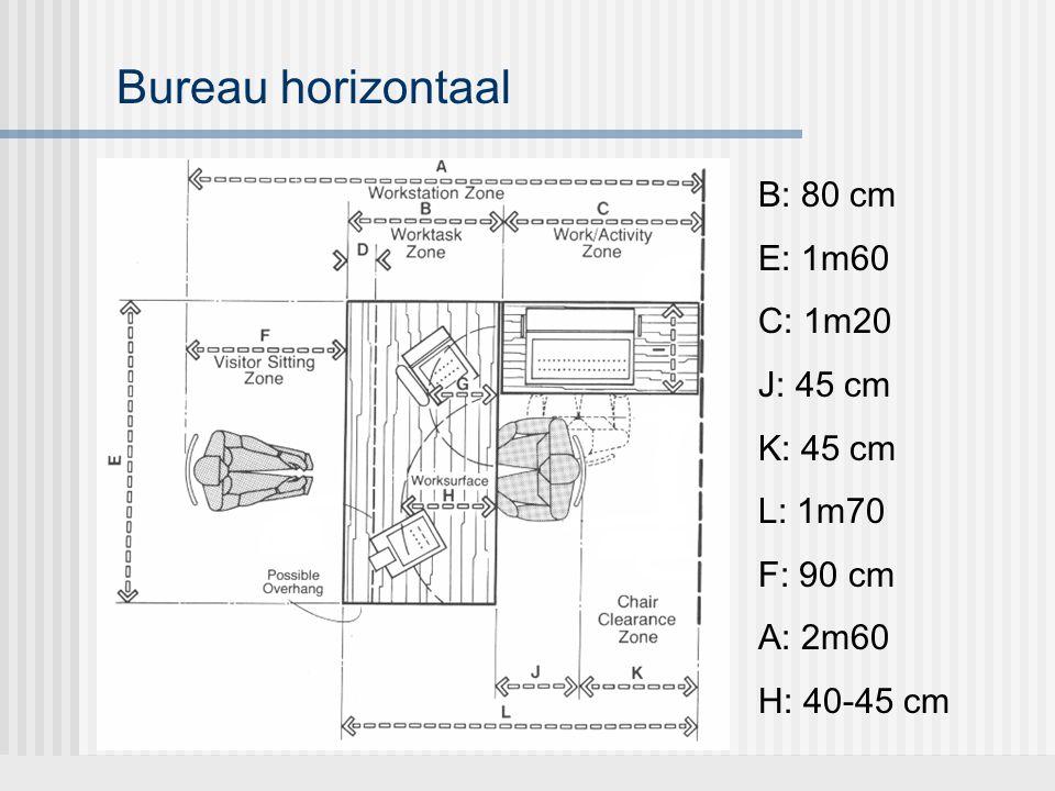 Bureau horizontaal B: 80 cm E: 1m60 C: 1m20 J: 45 cm K: 45 cm L: 1m70