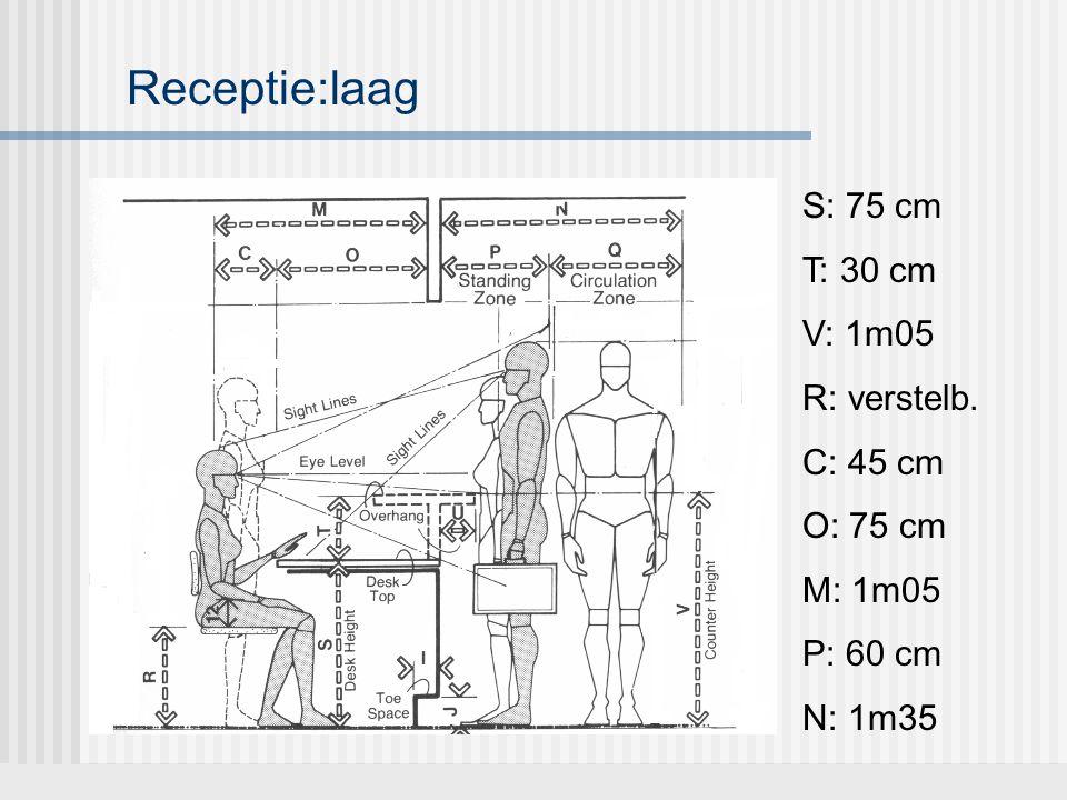 Receptie:laag S: 75 cm T: 30 cm V: 1m05 R: verstelb. C: 45 cm O: 75 cm