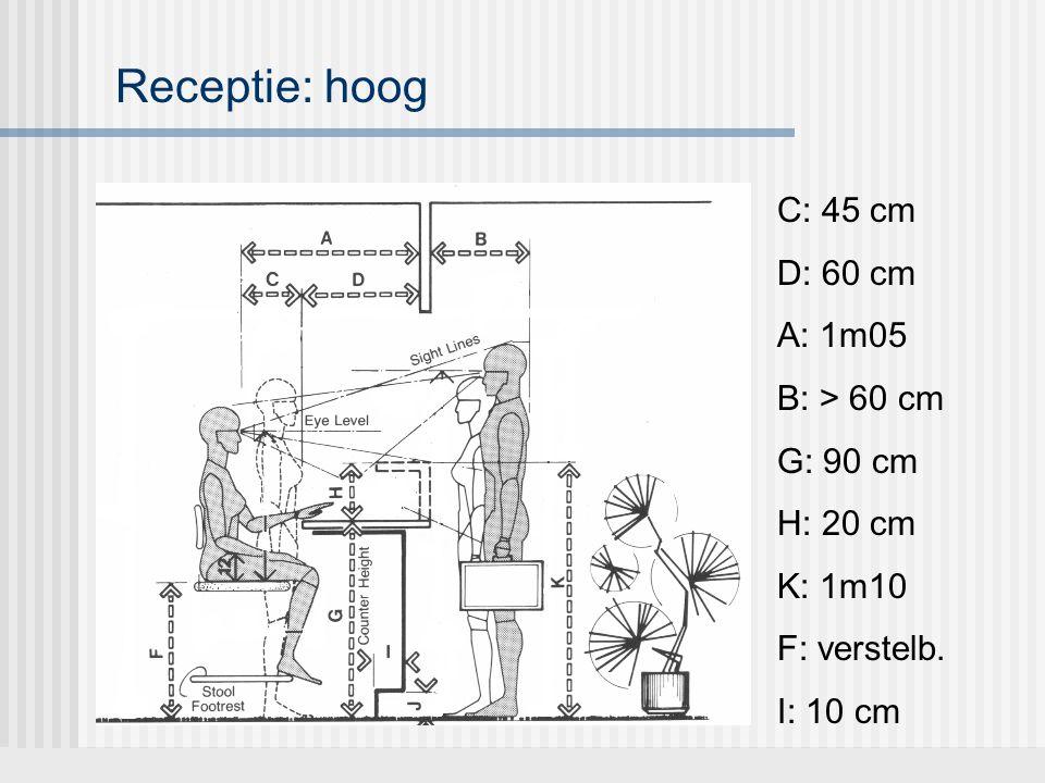 Receptie: hoog C: 45 cm D: 60 cm A: 1m05 B: > 60 cm G: 90 cm