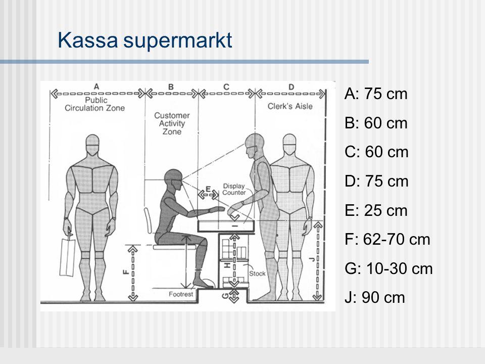 Kassa supermarkt A: 75 cm B: 60 cm C: 60 cm D: 75 cm E: 25 cm