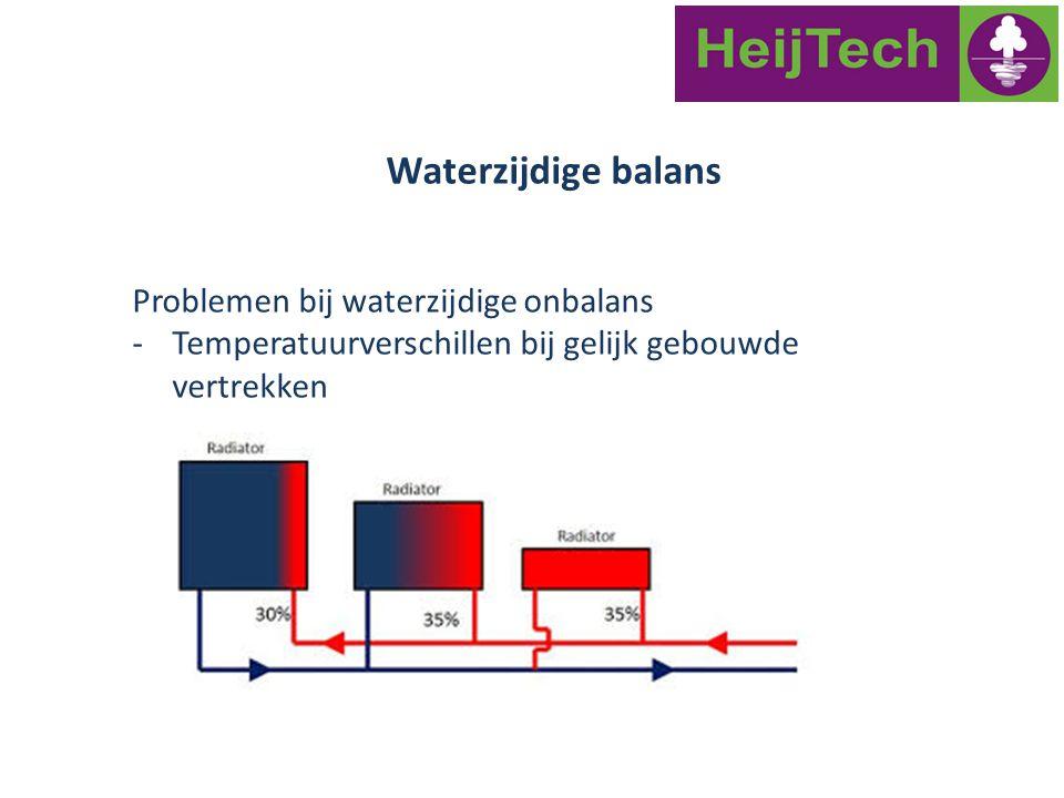 Waterzijdige balans Problemen bij waterzijdige onbalans