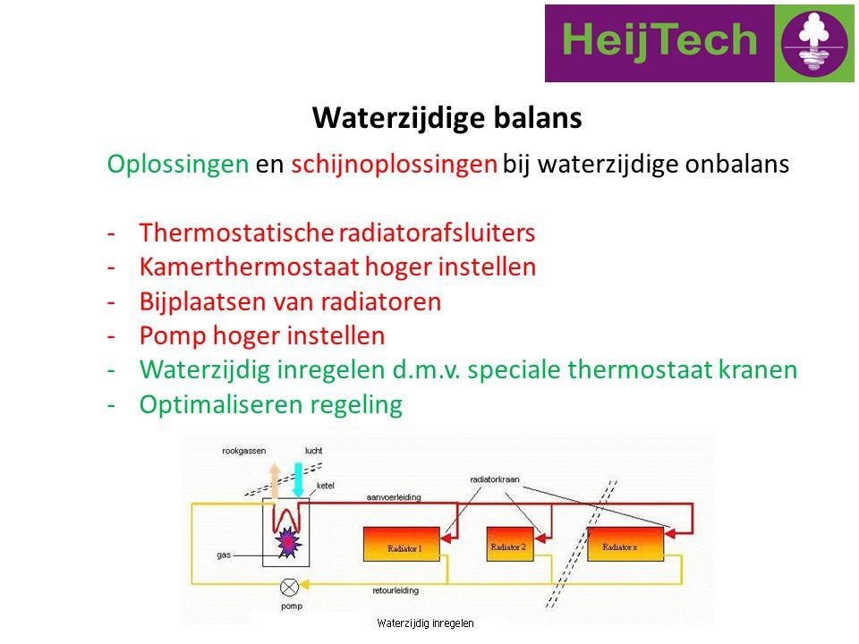 Waterzijdige balans Oplossingen en schijnoplossingen bij waterzijdige onbalans. Thermostatische radiatorafsluiters.