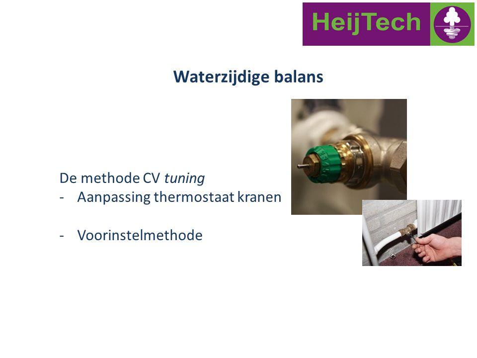 Waterzijdige balans De methode CV tuning Aanpassing thermostaat kranen