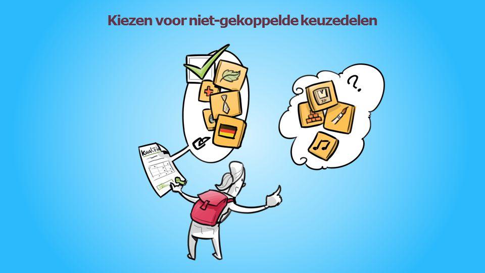 Uitwisseling Bron De school moet aan DUO/Bron per student leveren: