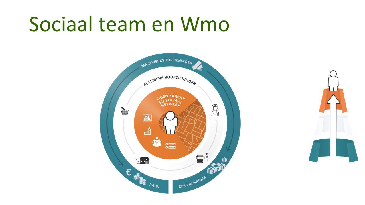 Sociaal team en Wmo vooraanzicht bovenaanzicht