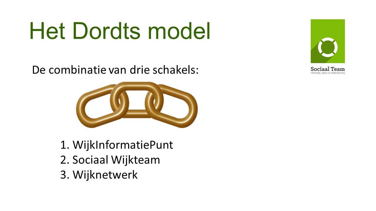 Het Dordts model De combinatie van drie schakels: