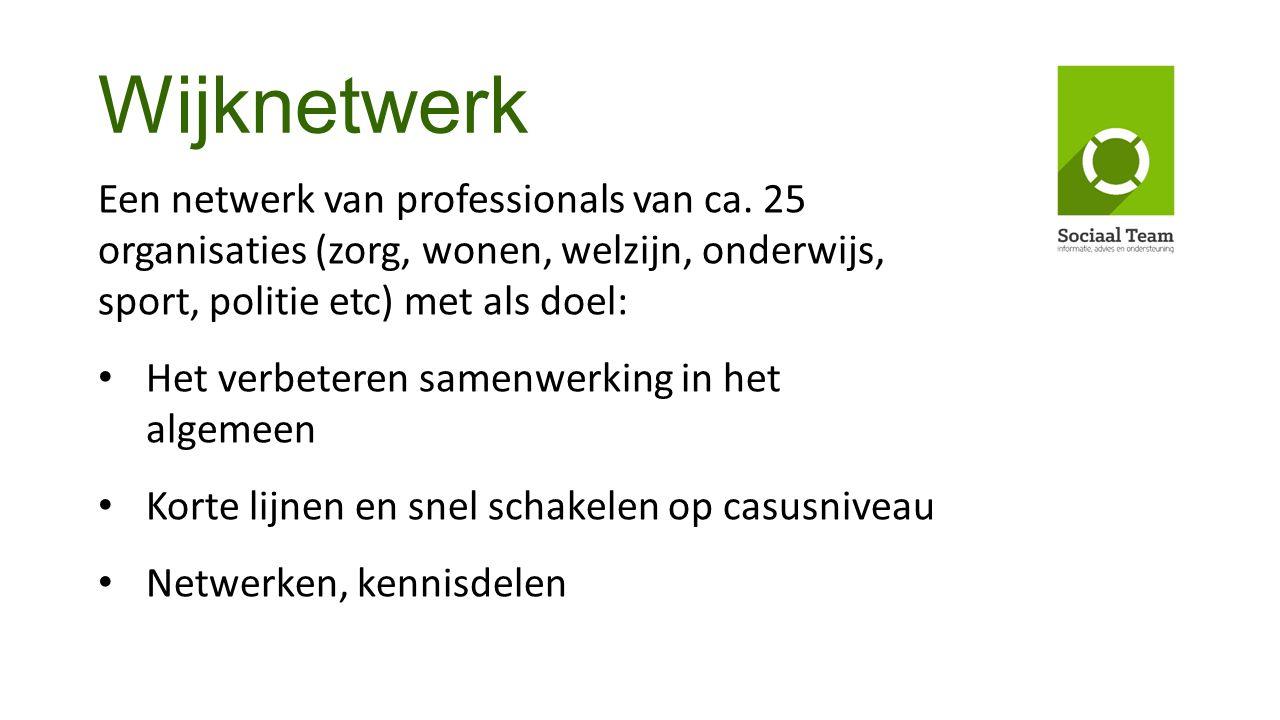 Wijknetwerk Een netwerk van professionals van ca. 25 organisaties (zorg, wonen, welzijn, onderwijs, sport, politie etc) met als doel: