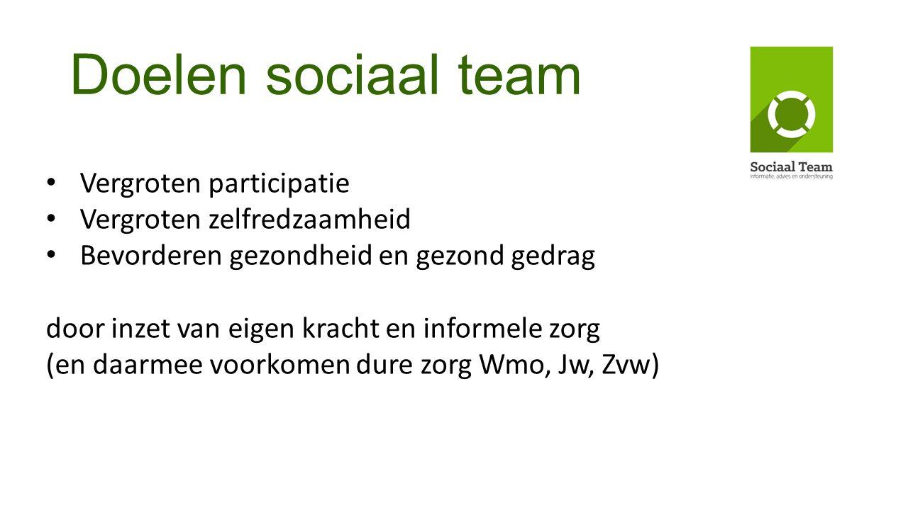 Doelen sociaal team Vergroten participatie Vergroten zelfredzaamheid