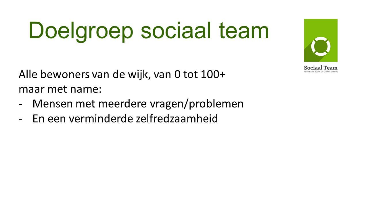 Doelgroep sociaal team