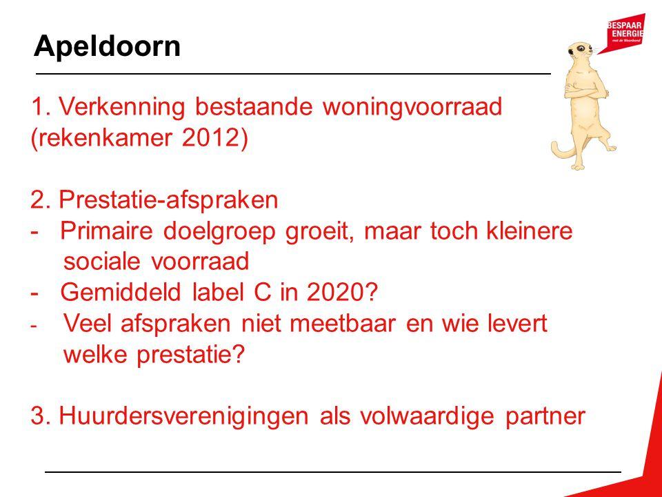 Apeldoorn 1. Verkenning bestaande woningvoorraad (rekenkamer 2012)
