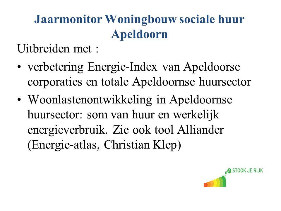 Jaarmonitor Woningbouw sociale huur Apeldoorn