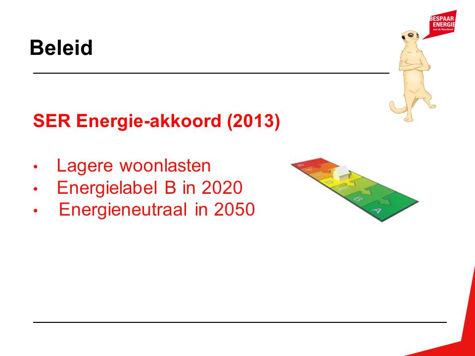Beleid SER Energie-akkoord (2013) Lagere woonlasten