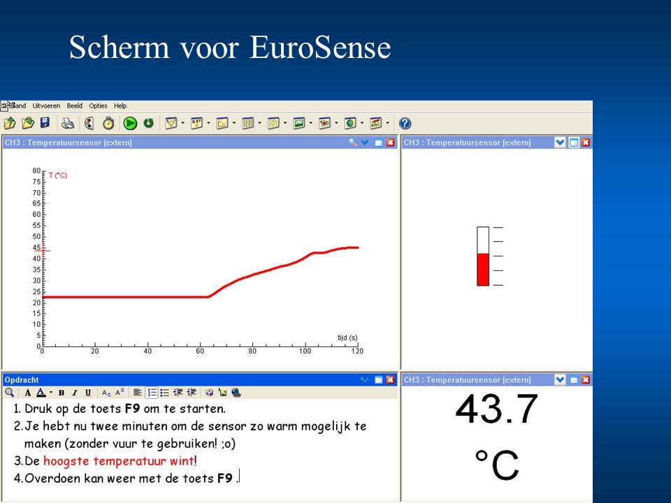 Scherm voor EuroSense