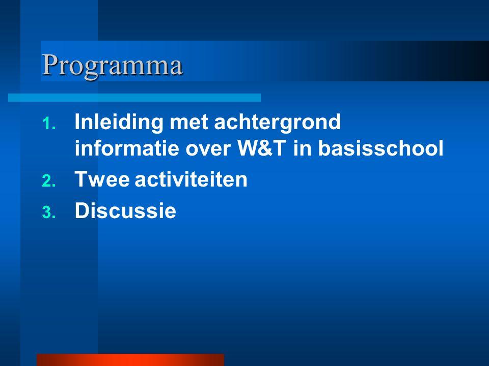 Programma Inleiding met achtergrond informatie over W&T in basisschool
