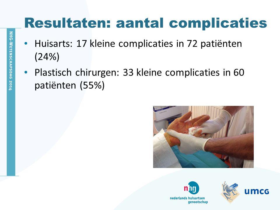 Resultaten: aantal complicaties