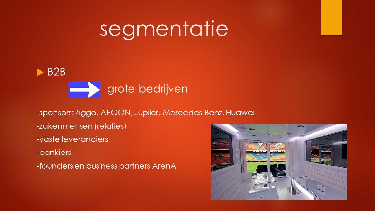 segmentatie B2B grote bedrijven