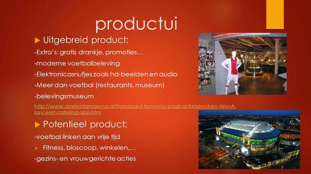 productui Uitgebreid product: Potentieel product: