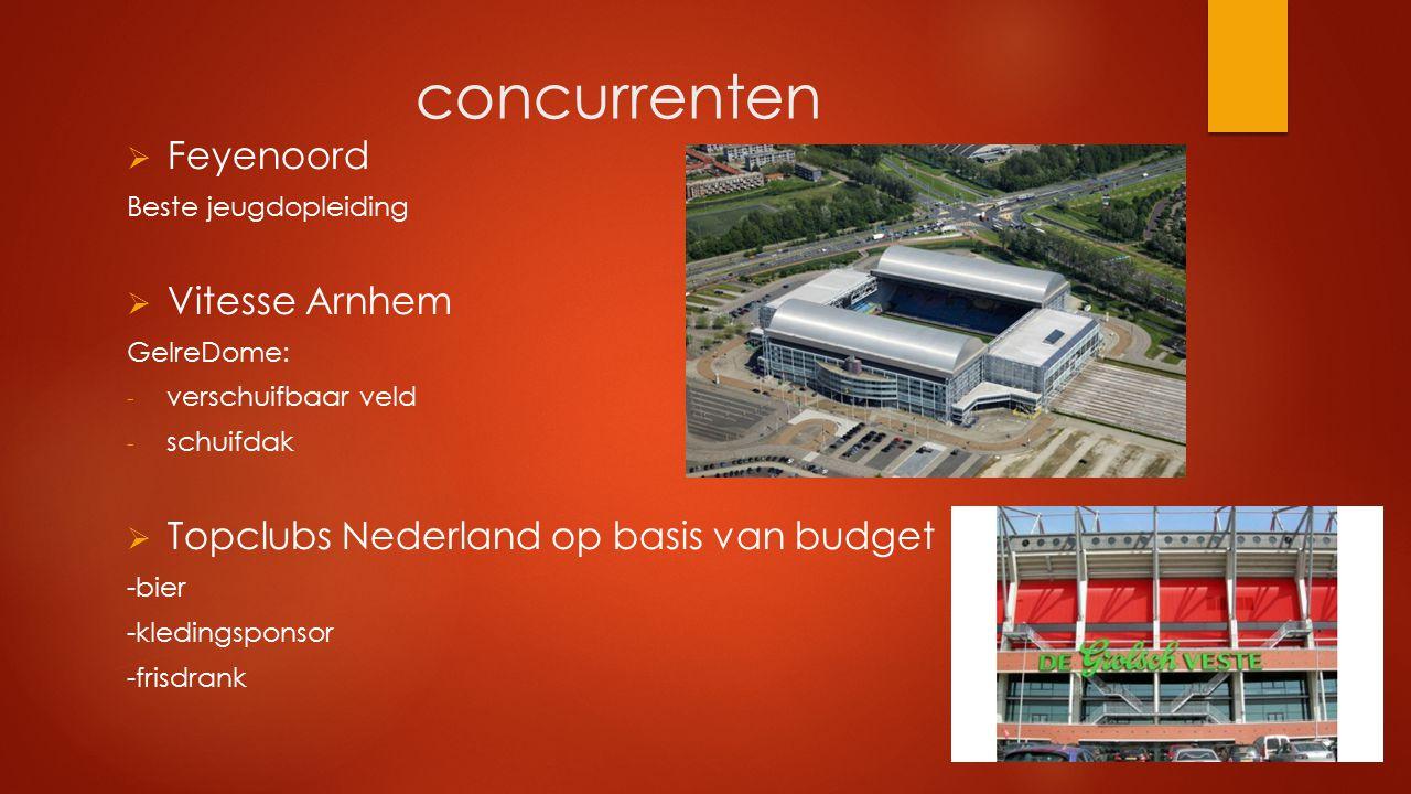 concurrenten Feyenoord Vitesse Arnhem