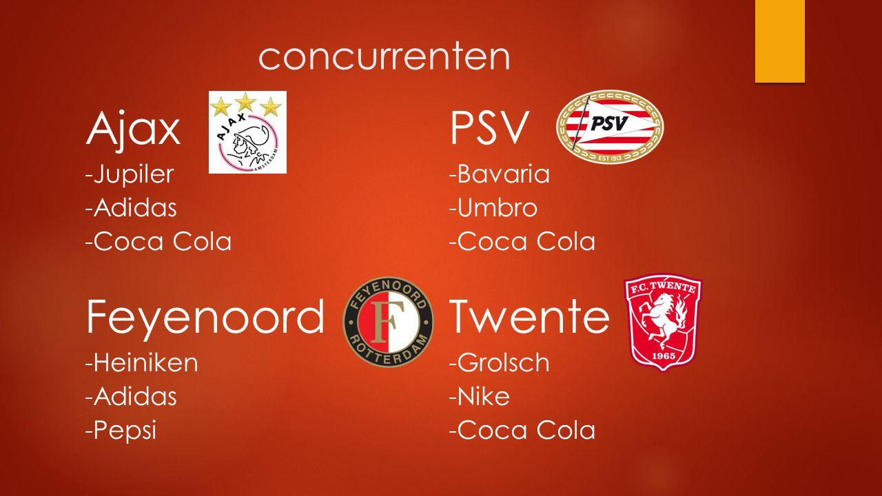 Ajax PSV Feyenoord Twente concurrenten -Jupiler -Bavaria