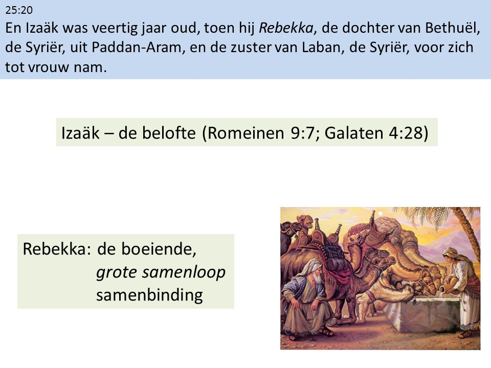 Izaäk – de belofte (Romeinen 9:7; Galaten 4:28)
