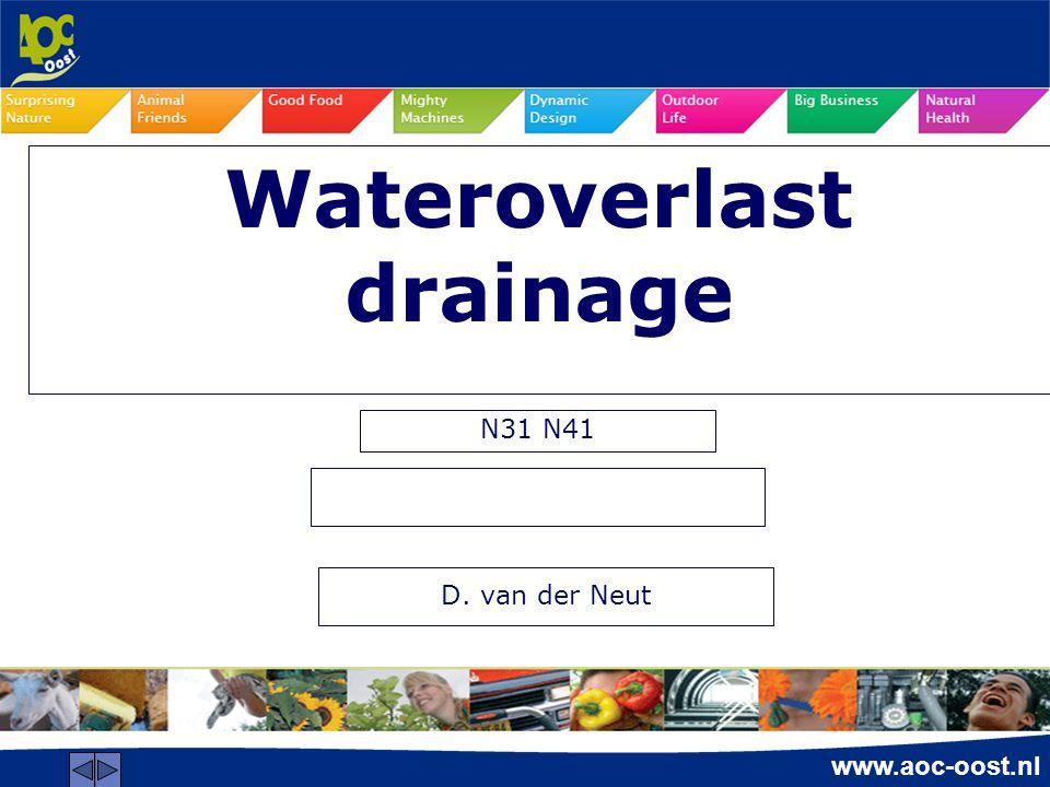 Wateroverlast drainage