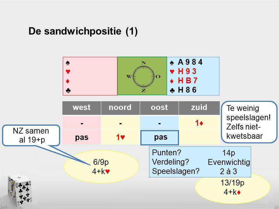De sandwichpositie (1) ♠ ♥ ♦ ♣ ♠ ♥ ♦ ♣ A 9 8 4 H 9 3 H B 7 H 8 6 west