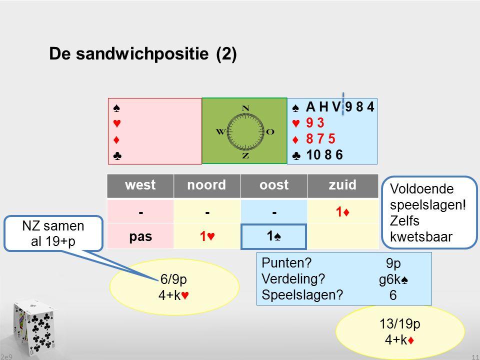 De sandwichpositie (2) ♠ ♥ ♦ ♣ ♠ ♥ ♦ ♣ A H V 9 8 4 9 3 8 7 5 10 8 6
