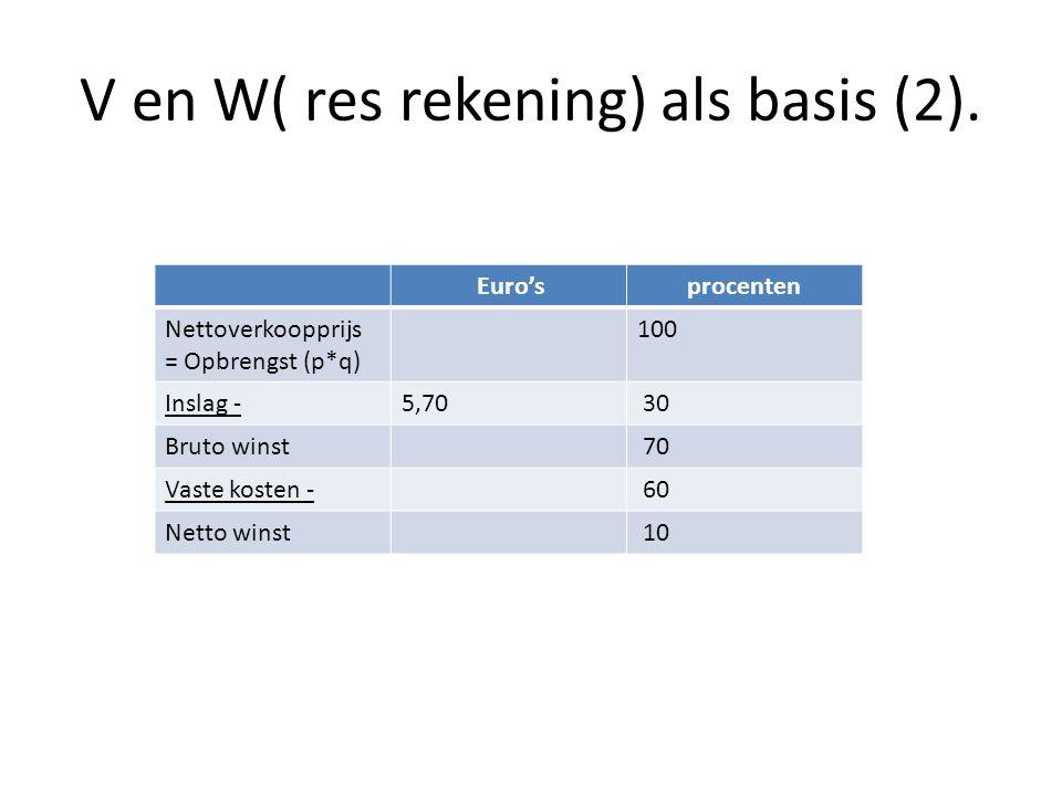 V en W( res rekening) als basis (2).