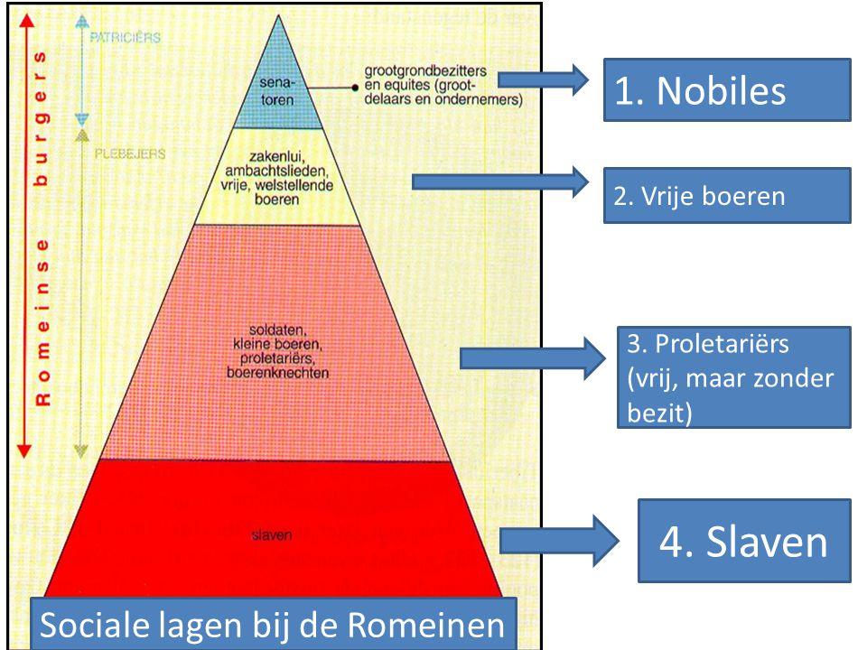 Sociale lagen bij de Romeinen