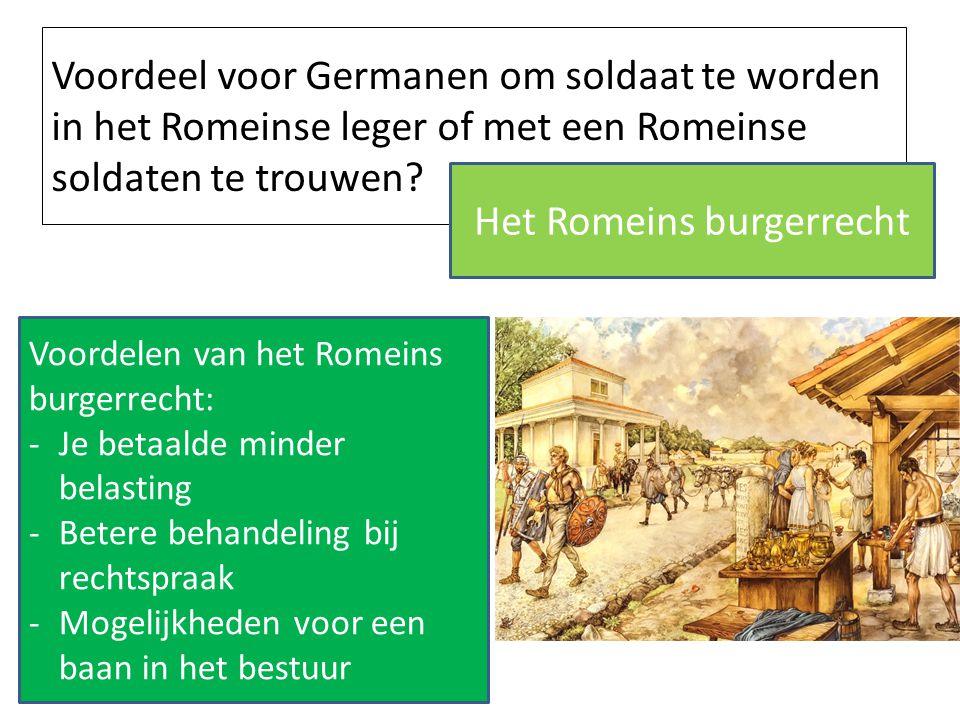 Het Romeins burgerrecht