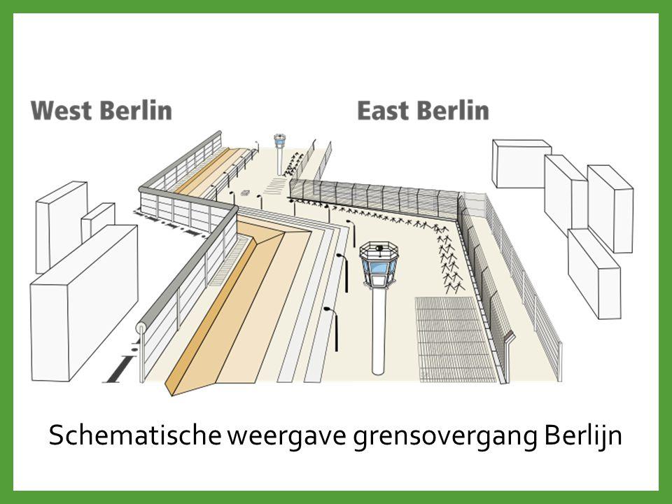 Schematische weergave grensovergang Berlijn