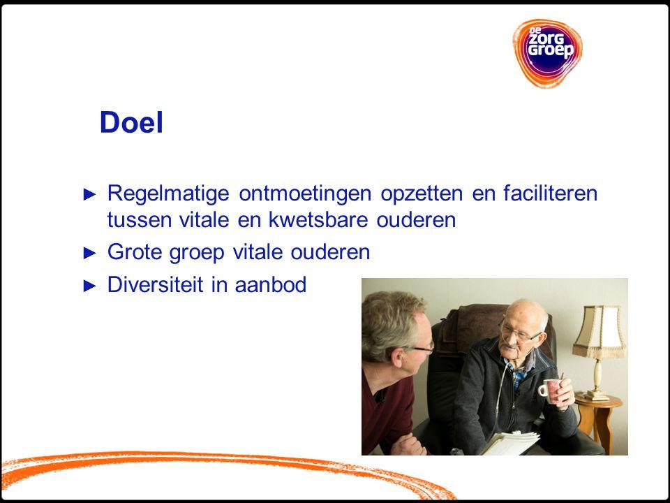 Doel Regelmatige ontmoetingen opzetten en faciliteren tussen vitale en kwetsbare ouderen. Grote groep vitale ouderen.
