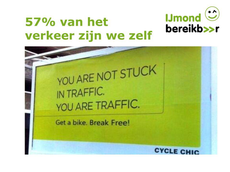 57% van het verkeer zijn we zelf