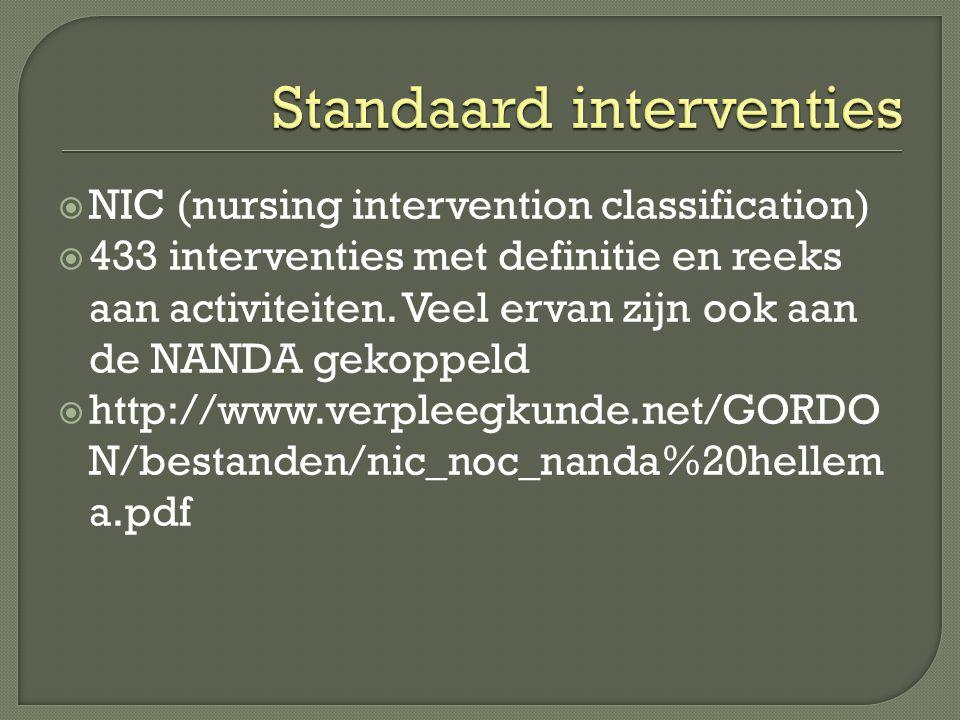 Standaard interventies