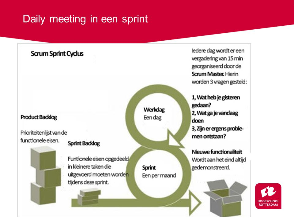 Daily meeting in een sprint