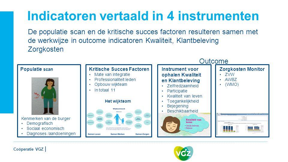 Indicatoren vertaald in 4 instrumenten