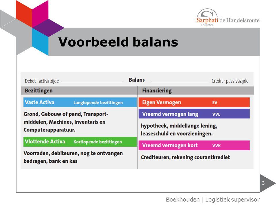 Voorbeeld balans Boekhouden | Logistiek supervisor