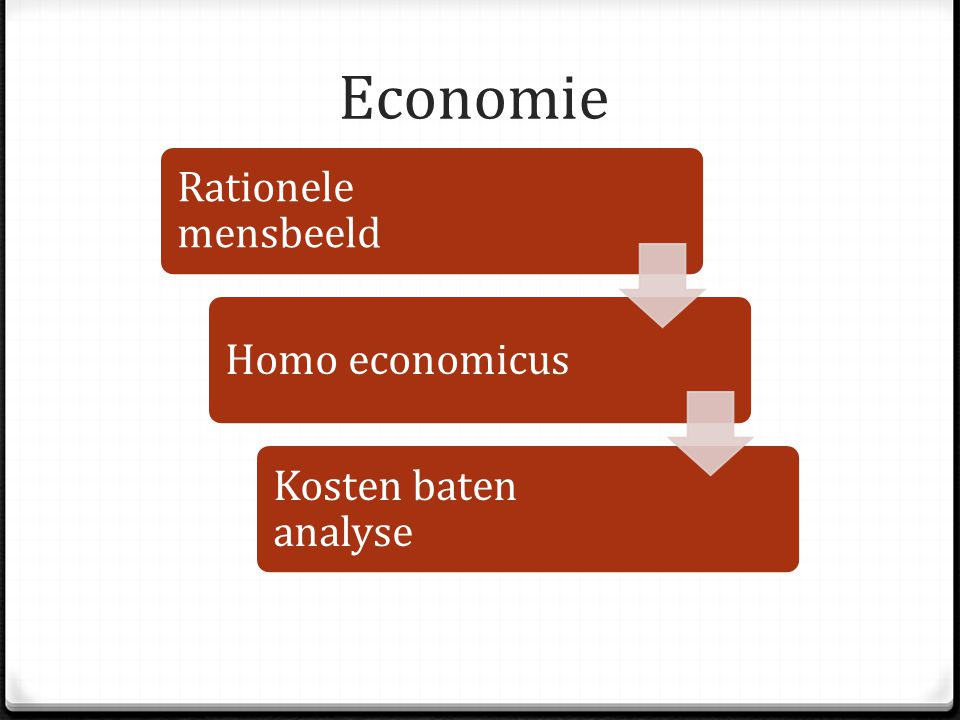 Economie Rationele mensbeeld Homo economicus Kosten baten analyse