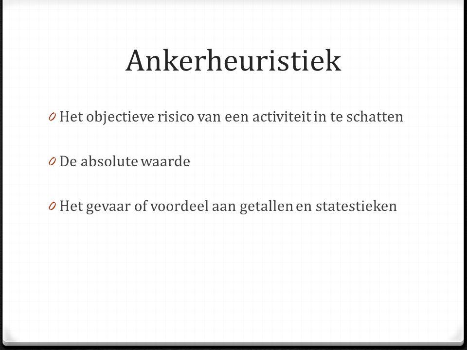 Ankerheuristiek Het objectieve risico van een activiteit in te schatten.