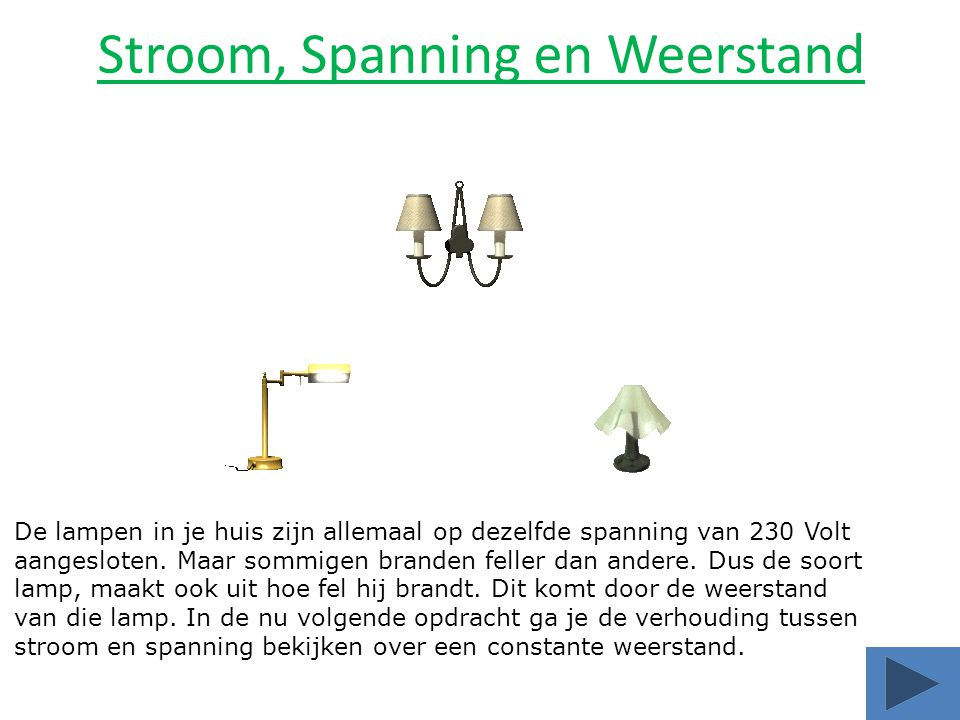 Stroom, Spanning en Weerstand