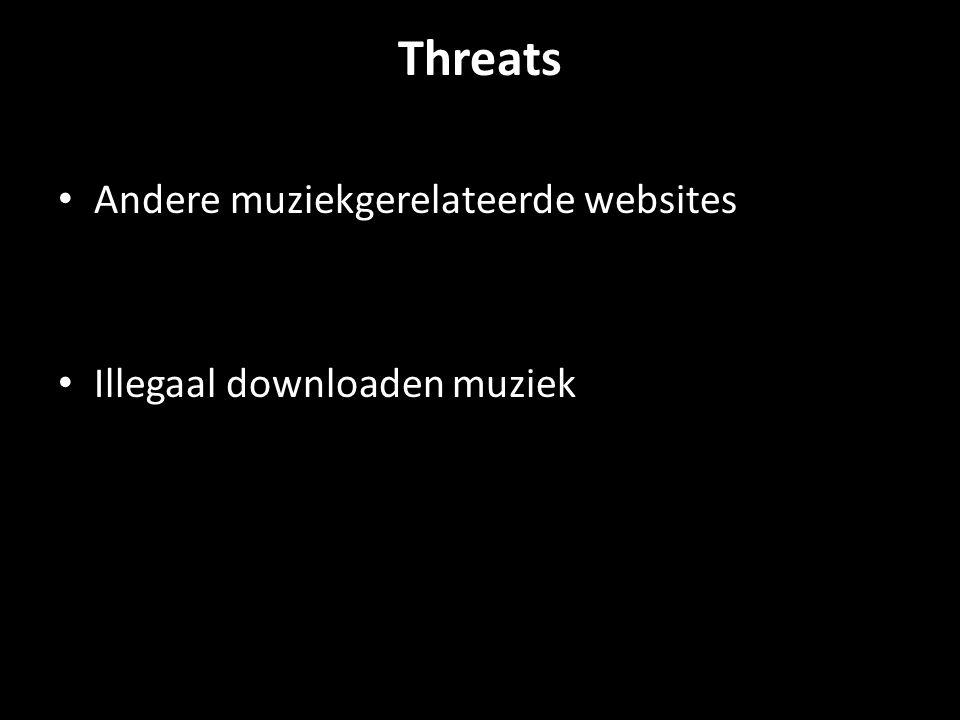Threats Andere muziekgerelateerde websites Illegaal downloaden muziek