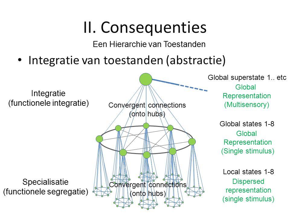 II. Consequenties Integratie van toestanden (abstractie)