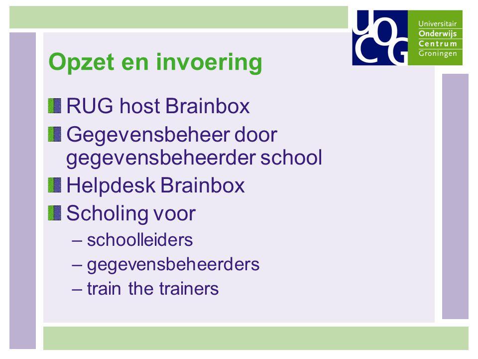 Opzet en invoering RUG host Brainbox