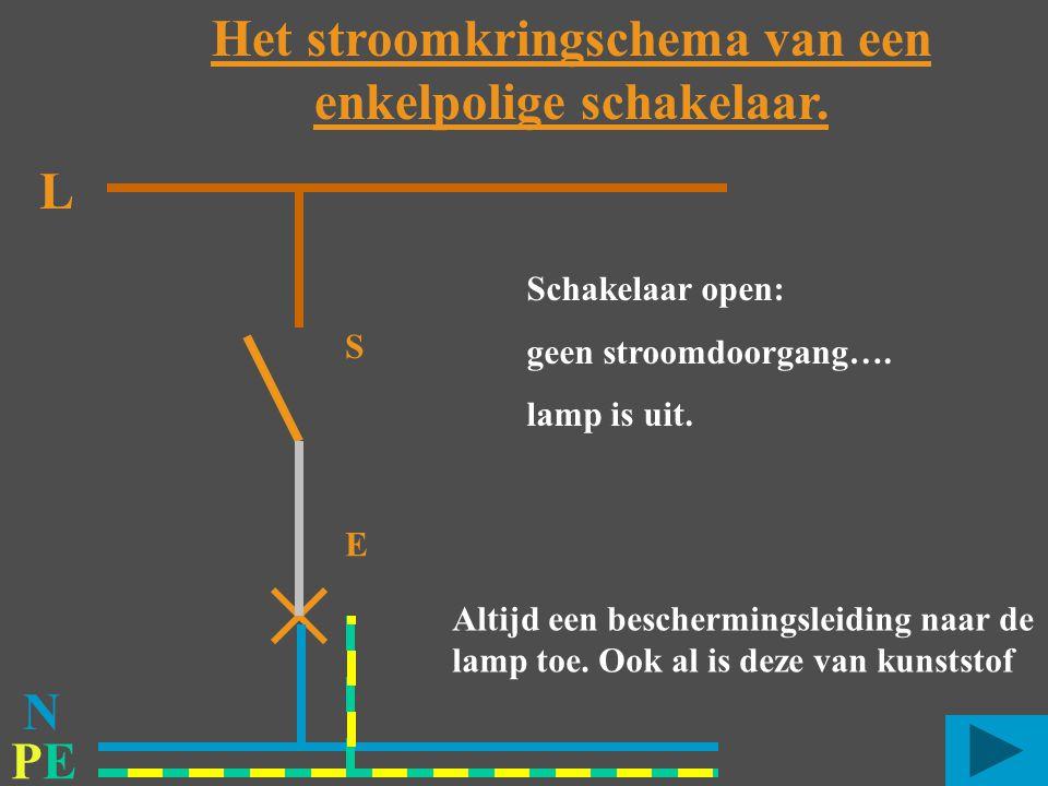Het stroomkringschema van een enkelpolige schakelaar.
